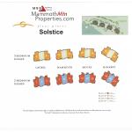 Solstice Complex Map